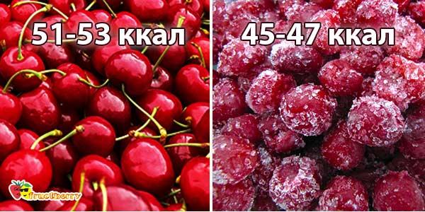 калорийность вишни