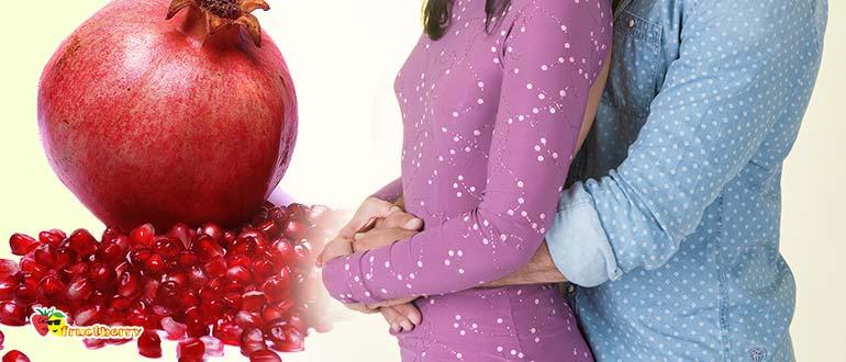 Гранат для репродуктивной системы